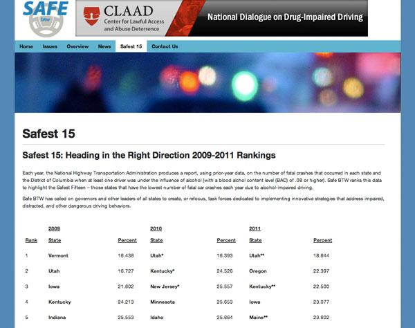 Safe Behind the Wheel - Safest 15